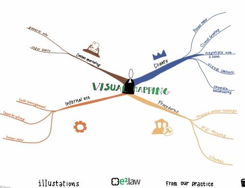 Visualmapping